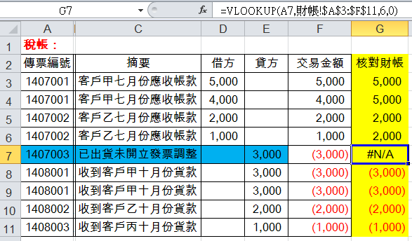 =VLOOKUP(A7,財帳!$A$3:$F$11,6,0)
