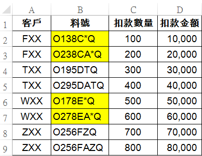 Excel資料處理: RIGHT、LEN、TRIM、MID、FIND、REPLACE文字函數 文字函數 第1張