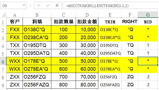 Excel資料處理: RIGHT、LEN、TRIM、MID、FIND、REPLACE文字函數 文字函數 第5張