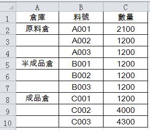 Excel報表資料正規化:IF函數公式填滿空白儲存格 邏輯函數 第1張