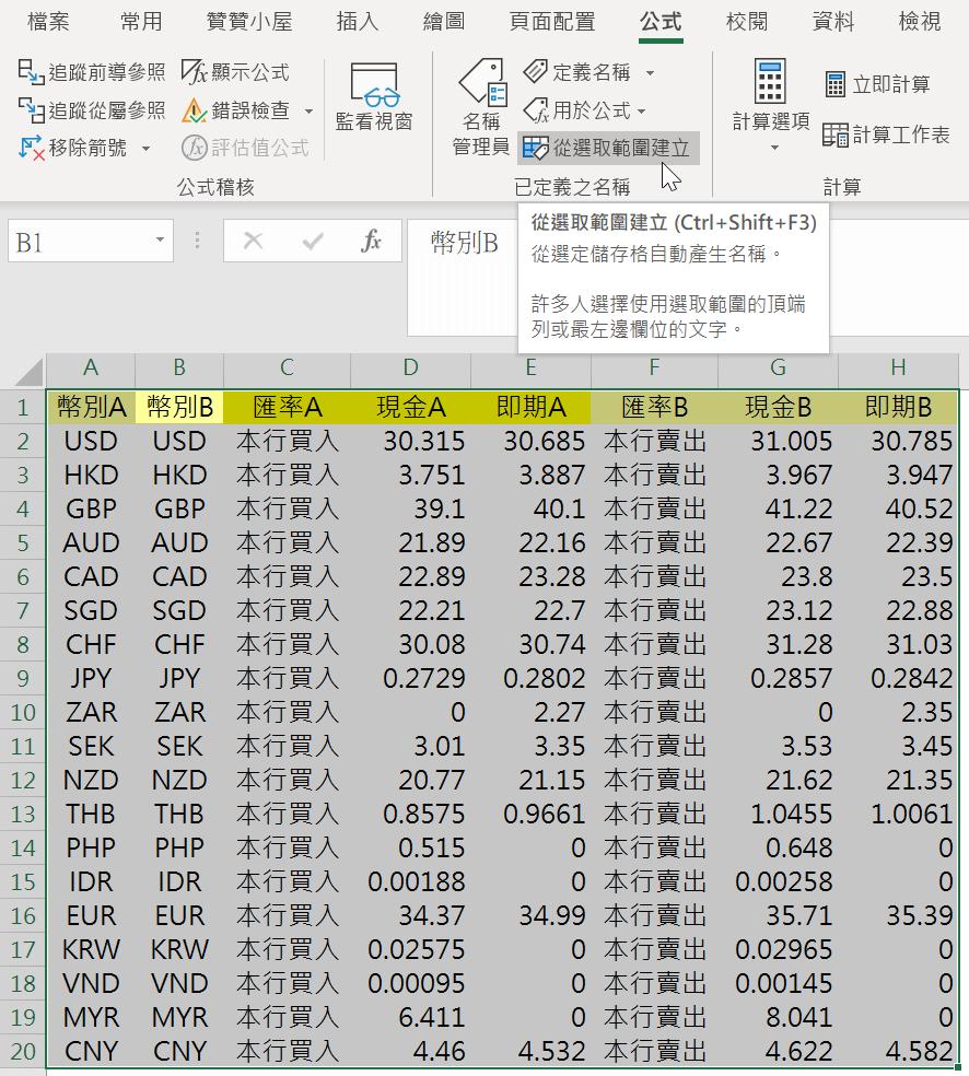 外幣評價表每月更新有點煩?Excel設定匯率名稱,靈活應用SUMIF和VLOOKUP函數 VLOOKUP 第6張