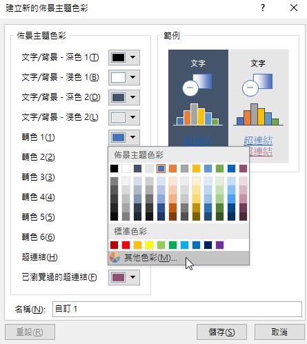Excel如何利用佈景主題自定義色彩風格 圖表設計 第2張