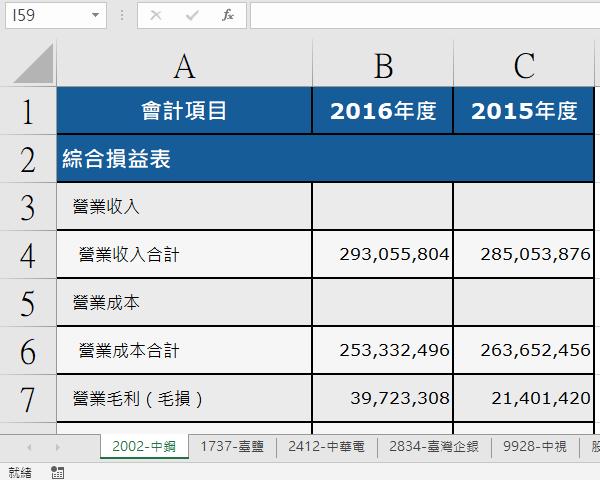 Excel VBA網路爬蟲實戰:一次取得五家公司損益表 VBA網路爬蟲 第7張