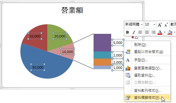 Excel如何編製其他項目營收佔比的母子圓形圖 圓形圖 第6張