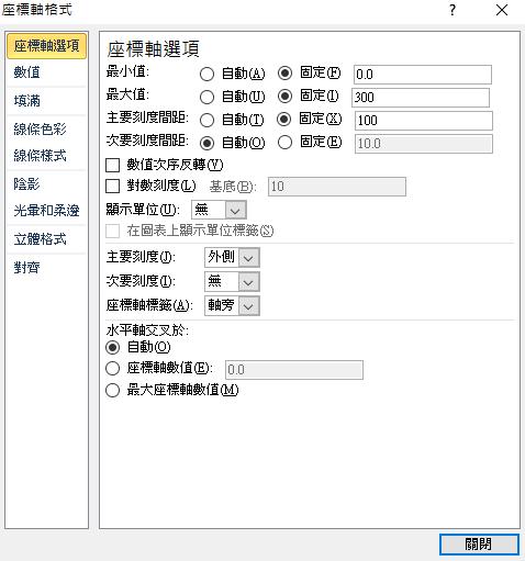 「座標軸格式」視窗的「座標軸選項」頁籤