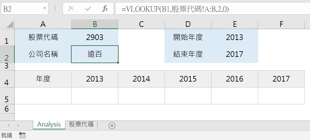Excel設計VBA數列變數及迴圈事件取得遠東百貨財務報表,分析收現日數 VBA財務分析 第3張