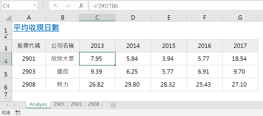 VBA網路爬蟲高效率抓取財報數據,新增工作表執行同業財務比率分析 VBA財務分析 第13張