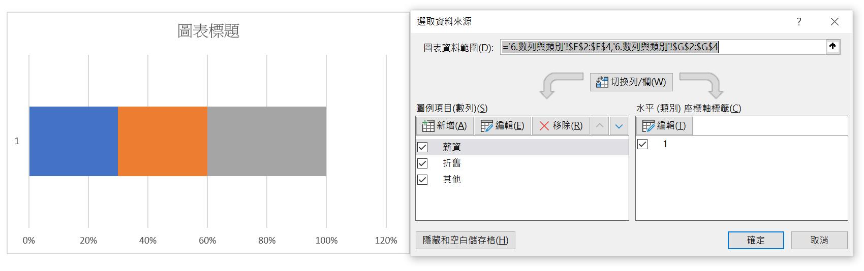 Excel編製圓形圖及堆疊橫條圖,統計費用百分比 圖表設計 第6張
