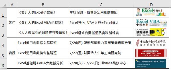 Excel如何批次整理工作表所有圖片 經典指令 第7張