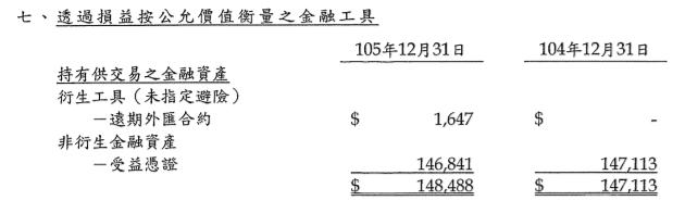企業健康檢查報告,資產負債表中的流動資產 VBA財務分析 第3張