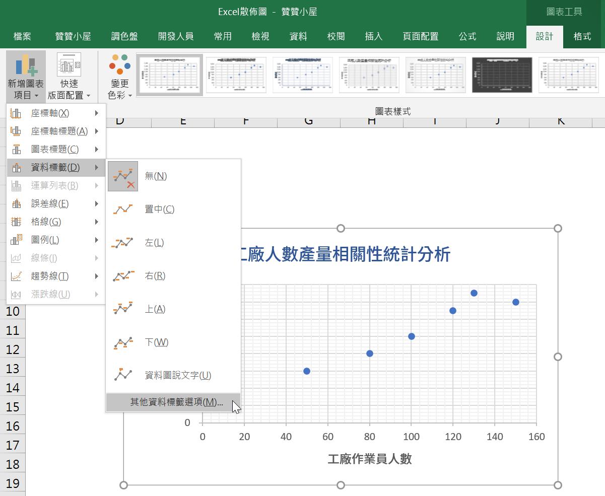 Excel散佈圖輕鬆分析工廠人數產量的統計學相關性 圖表設計 第6張