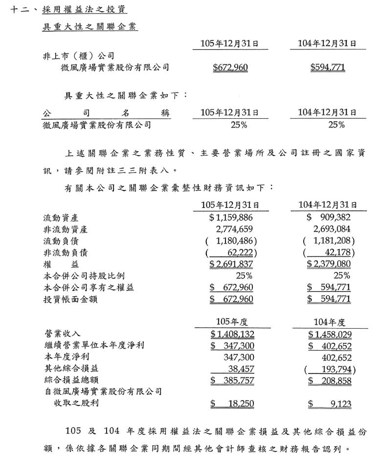 從持股比例看企業長期投資:權益法及合併報表 VBA財務分析 第7張