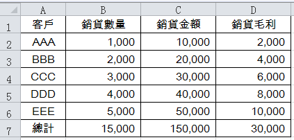 Excel文字函數整理報表:CONCATENATE、SUBSTITUTE、選擇性貼上值 文字函數 第1張