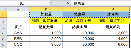 Excel文字函數整理報表:CONCATENATE、SUBSTITUTE、選擇性貼上值 文字函數 第6張