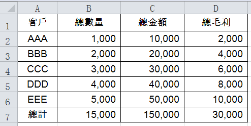 Excel文字函數整理報表:CONCATENATE、SUBSTITUTE、選擇性貼上值 文字函數 第7張