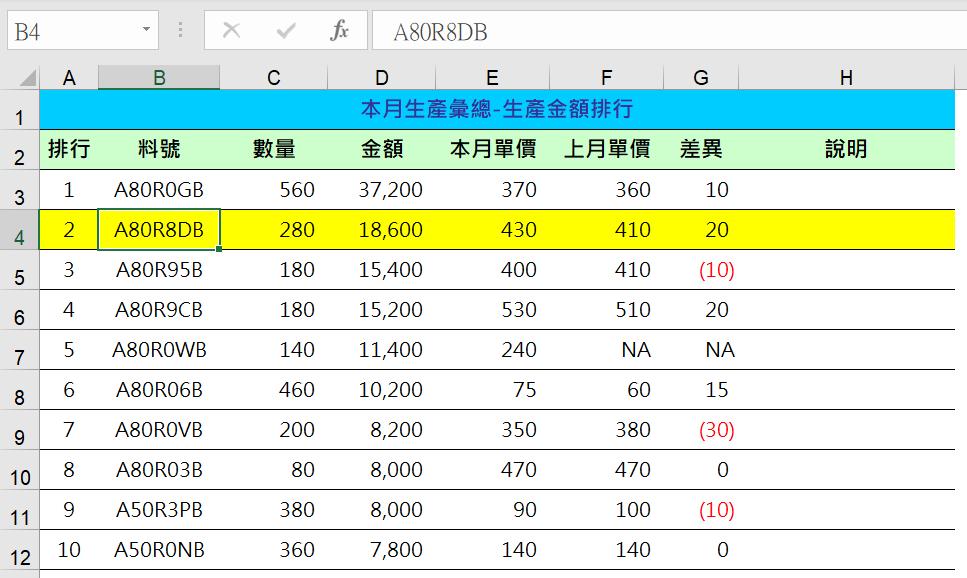 Excel存貨成本前十大分析,善用ISBLANK及ISERROR等資訊函數 成本會計 第2張