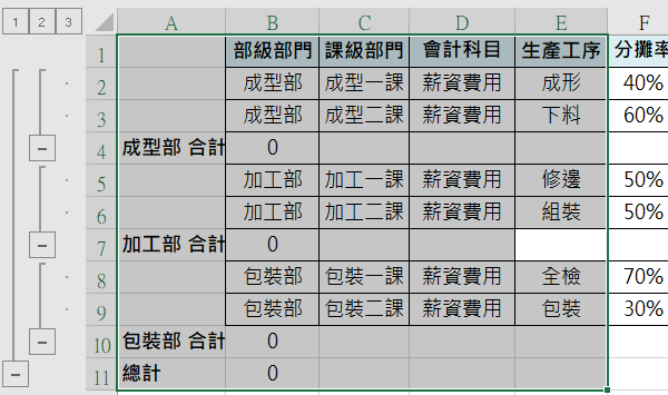 Excel如何將部門分攤表設置為儲存格合併 成本會計 第4張